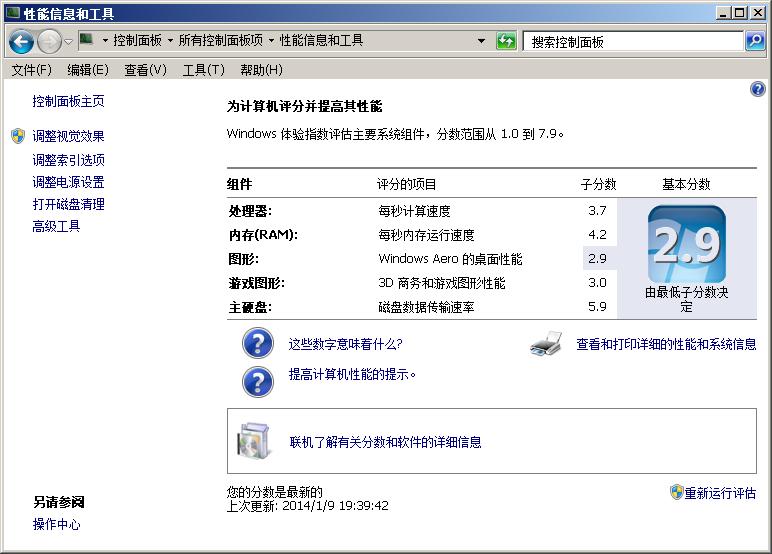 HP2510P Windows体验指数